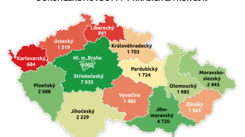 Nejvíce bytů se loni postavilo ve středních Čechách, Praha o tisíc zaostala