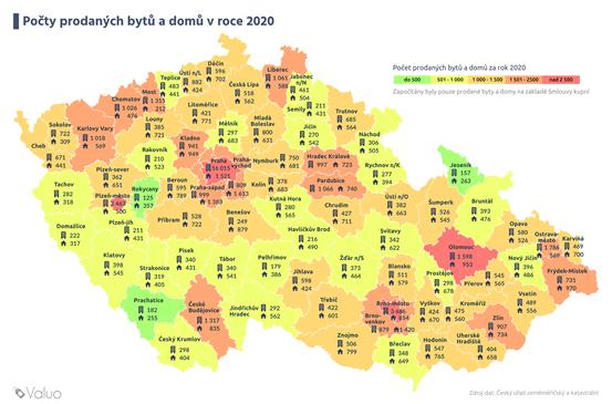 Počty prodaných nemovitostí v roce 2020