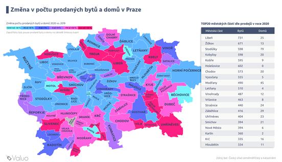 Změna počtu prodaných nemovitostí v Praze - mapka
