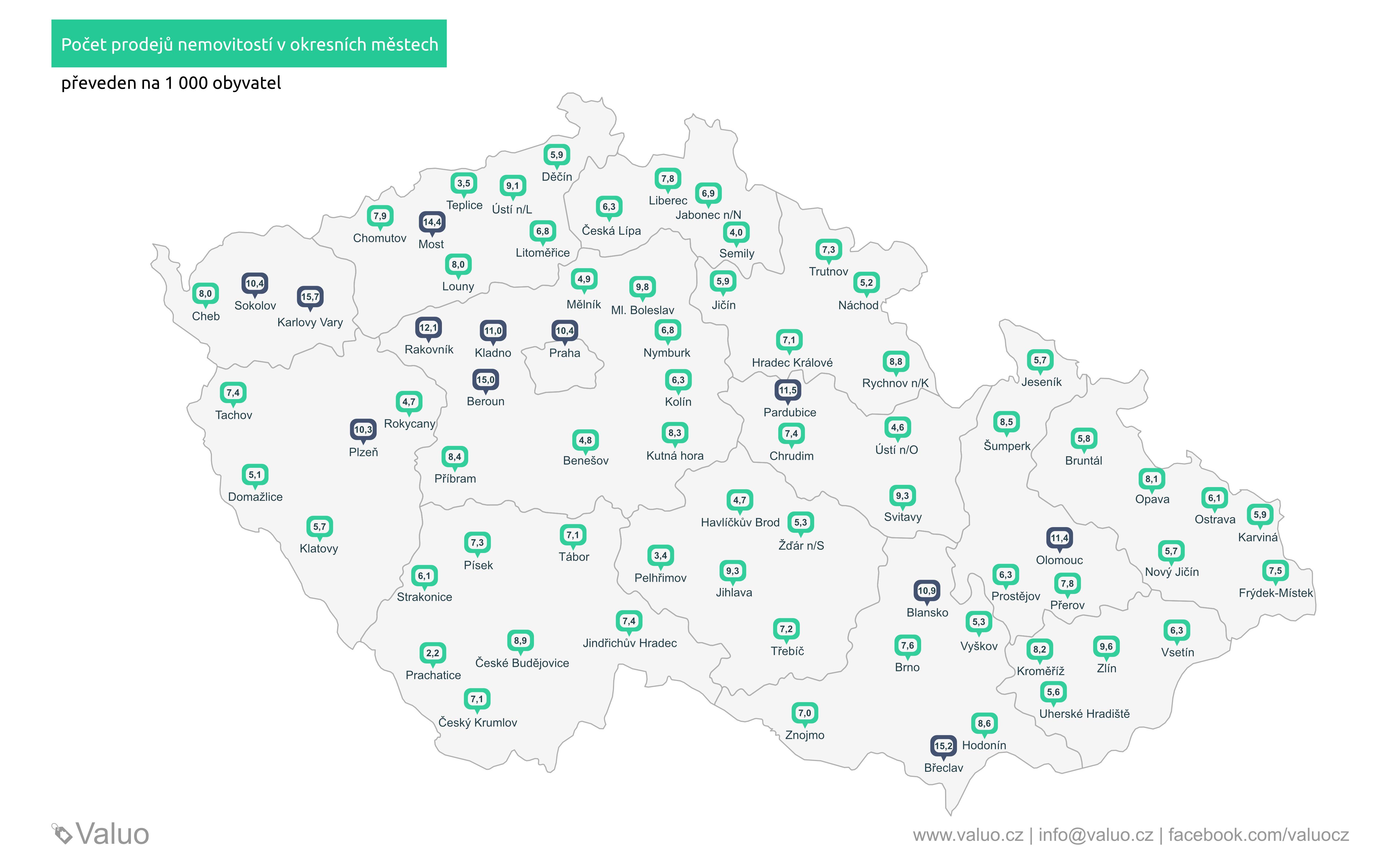MAPA-pocet-prodeju-v-okresech-final